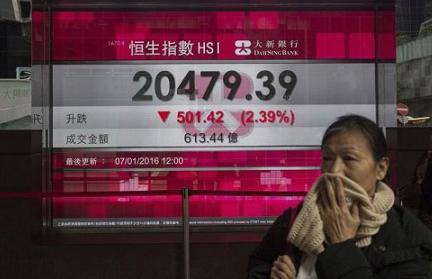 Nova crise da dívida como em 1980, ou crise asiática ampliada?